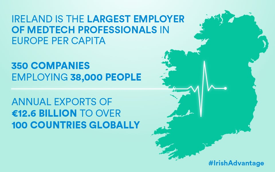 Driving the growth of Ireland's booming medtech sector